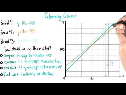 Crossing Lines - College Algebra thumbnail