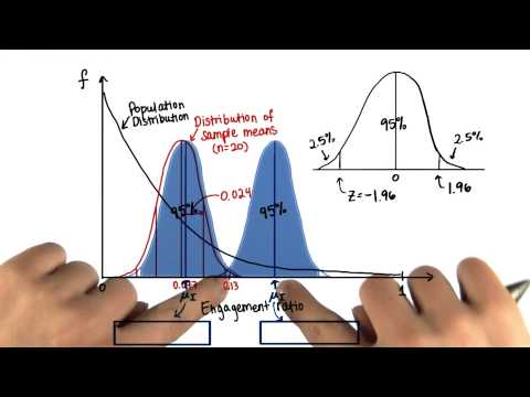 CI Bounds - Intro to Inferential Statistics thumbnail