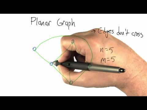 Planar Graphs - Intro to Algorithms thumbnail