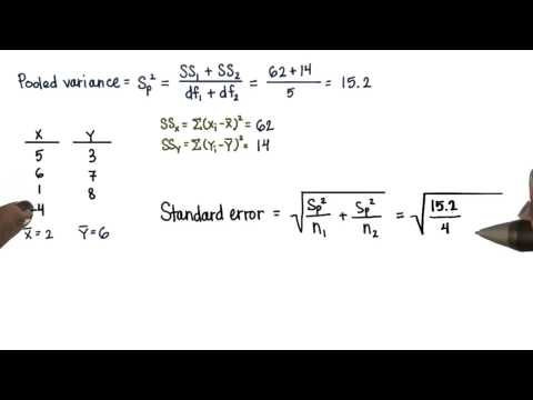 Corrected Standard Error - Intro to Inferential Statistics thumbnail