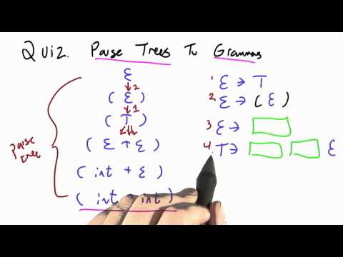 07-31 Parse Trees To Grammars Solution thumbnail