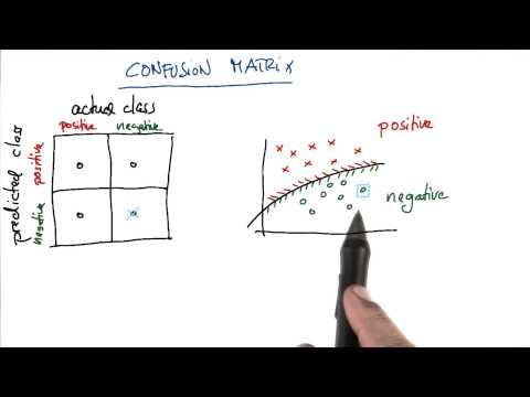 Confusion Matrices - Intro to Machine Learning thumbnail