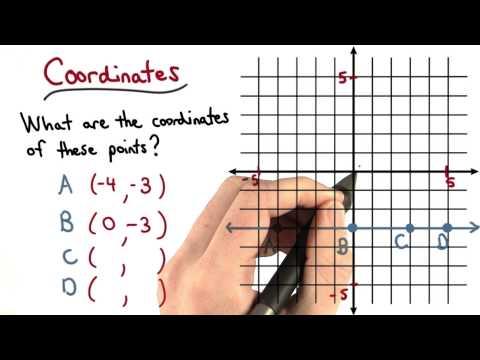 Coordinates - Visualizing Algebra thumbnail