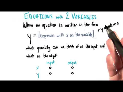 Input Output - College Algebra thumbnail