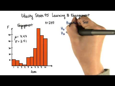 Null Hypothesis - Intro to Inferential Statistics thumbnail
