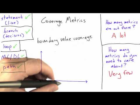 cs258 unit2 19 l Boundary Value Coverage thumbnail