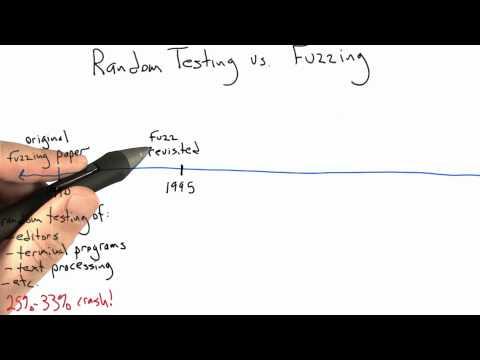 Fuzzing - Software Testing thumbnail