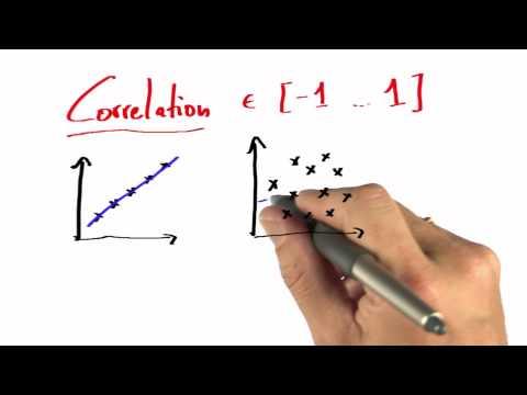 37-01 Introducing_Correlation thumbnail
