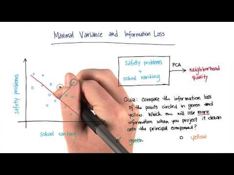 12-39 Maximal_Variance_and_Information_Loss thumbnail
