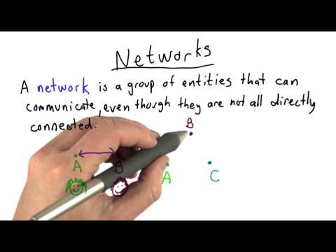 Networks - Intro to Computer Science thumbnail