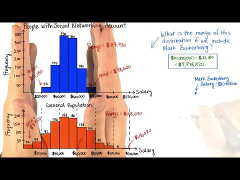 Chop Off the Tails - Intro to Descriptive Statistics thumbnail