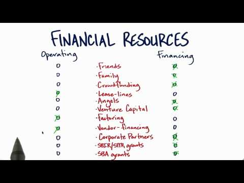 11-05 Financial_Resources_Quiz_Solution thumbnail