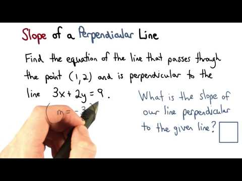 Slope of a Perpendicular Line - Visualizing Algebra thumbnail