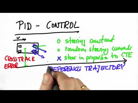 05-14 Pid Control Solution thumbnail