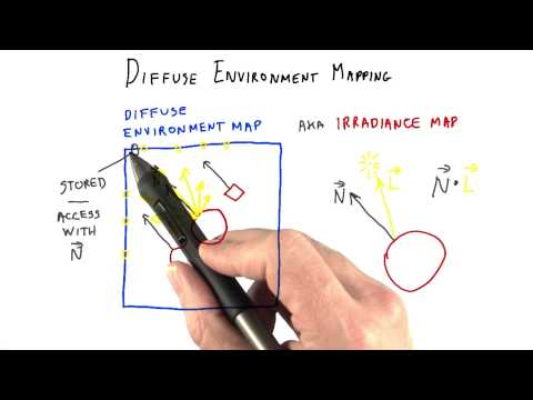 Diffuse Environment Mapping - Interactive 3D Graphics thumbnail