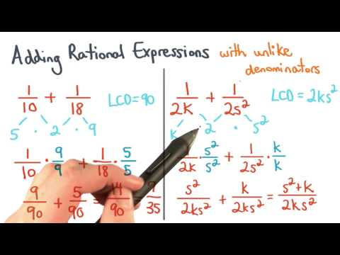 Equivalent Fractions Rational Expressions - Visualizing Algebra thumbnail