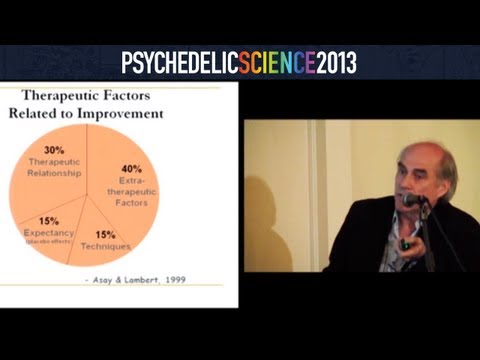 Evaluating the Therapeutic Potential of Ayahuasca for Substance Use Problems - Brian Rush thumbnail