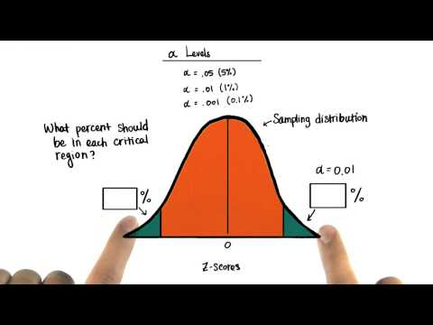 Two-Tailed Probability - Intro to Inferential Statistics thumbnail
