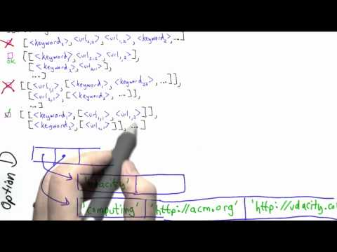 Data Structures Solution - Intro to Computer Science thumbnail