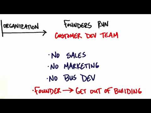 Organization - How to Build a Startup thumbnail