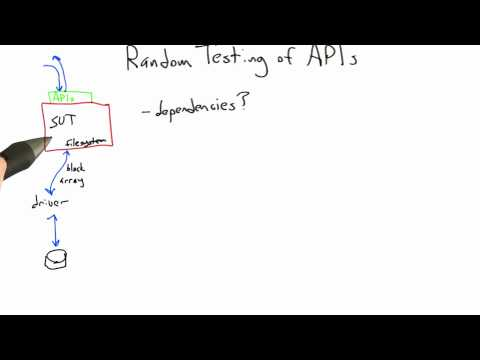 Apis - Software Testing thumbnail