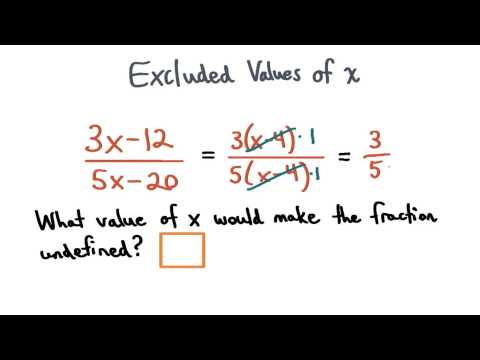 Excluded Values of x - Visualizing Algebra thumbnail
