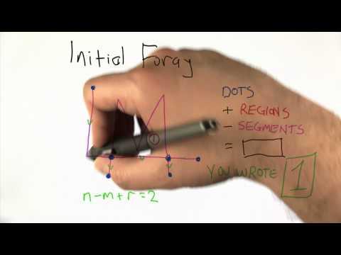 Initial Foray - Intro to Algorithms thumbnail
