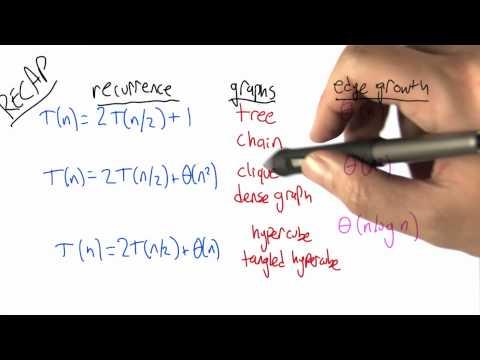 Recap - Intro to Algorithms thumbnail