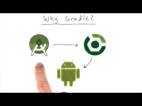 Why Gradle thumbnail