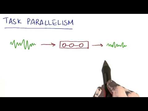 Task Parallelism - Intro to Parallel Programming thumbnail