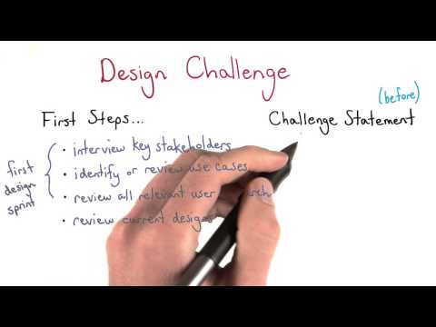 Design Challenge  Design Sprint  Product Design  Udacity thumbnail