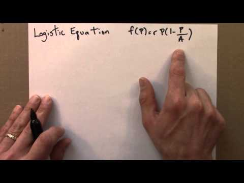 Chaos 3.1 Introducting the Logistic Equation (2) thumbnail