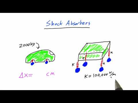 07ps-03 Shock Absorbers Displacement thumbnail