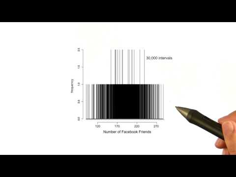 Infinitely Small - Intro to Descriptive Statistics thumbnail