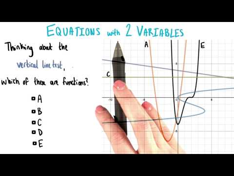 Vertical Line Test - College Algebra thumbnail