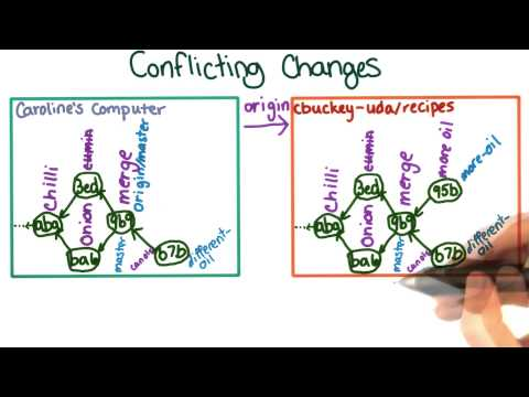 Conflicting Changes - How to Use Git and GitHub thumbnail