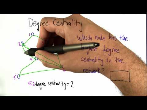 Degree Centrality Solution - Intro to Algorithms thumbnail