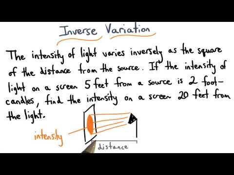 Inverse Variation Practice 2 - Visualizing Algebra thumbnail