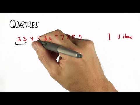 21-07 Quartiles thumbnail