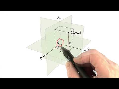 Cartesian Coordinates thumbnail