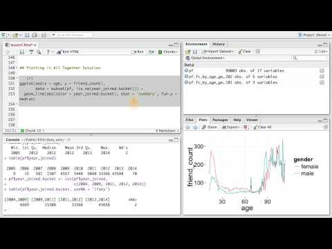 Plotting It All Together - Data Analysis with R thumbnail