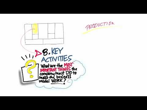 03-10 Business_Model_Canvas_Key_Activities thumbnail