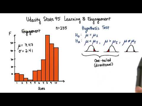 One tailed or two tailed - Intro to Inferential Statistics thumbnail