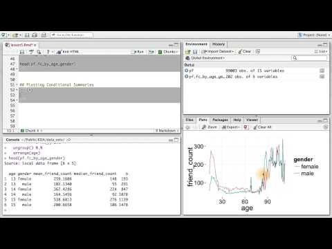 Plotting Conditional Summaries - Data Analysis with R thumbnail