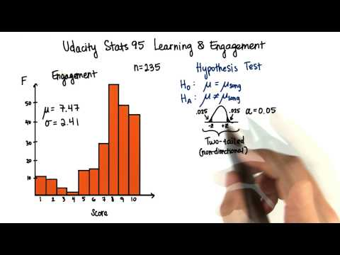 Conduct Hypothesis Test - Intro to Inferential Statistics thumbnail