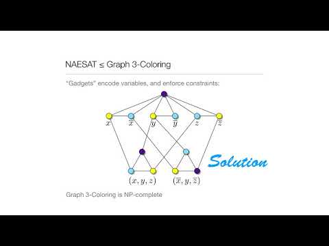 Computation In Complex Systems: P versus NP : More NP-complete Problems : Graph Coloring Solution thumbnail