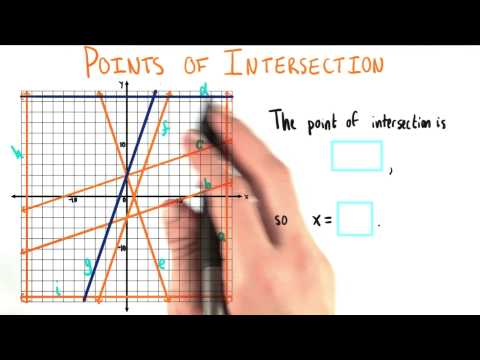 Read The Point - College Algebra thumbnail