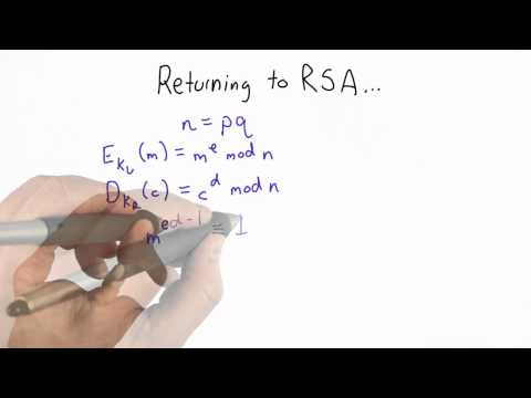 04-20 Invertibility Of Rsa thumbnail