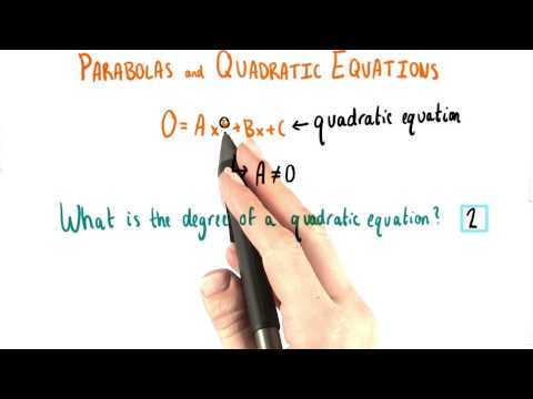 028-50-Degree of a Quadratic Equation thumbnail
