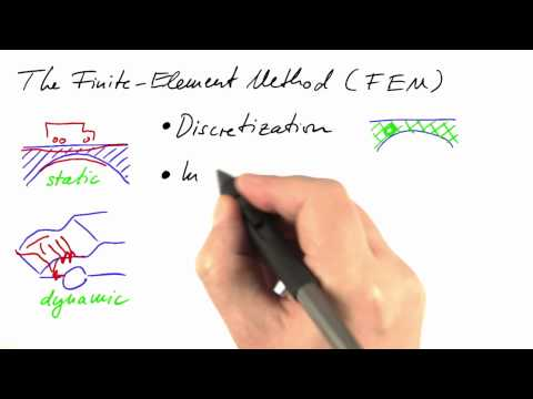 07-02 Finite Element Method thumbnail